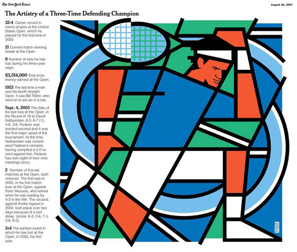new york times u.s. open tennis illustration of roger federer by bob kessel
